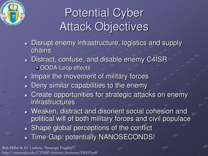 Potential Cyber