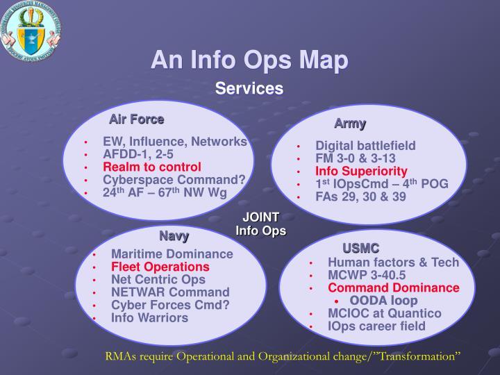 An Info Ops Map