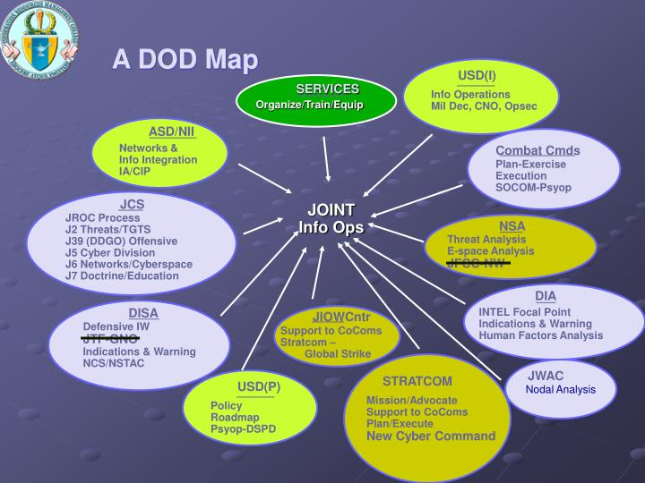 A DOD Map