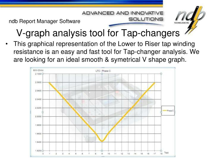 V-graph analysis tool for Tap-changers