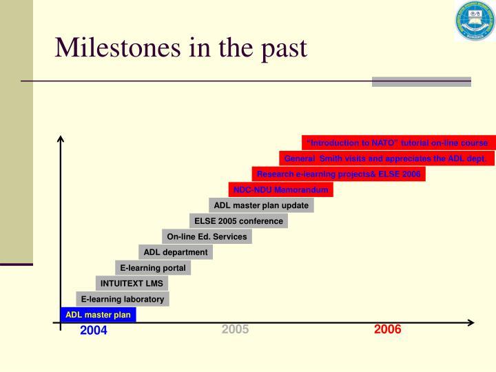 Milestones in the past