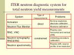 iter neutron diagnostic system for total neutron yield measurements
