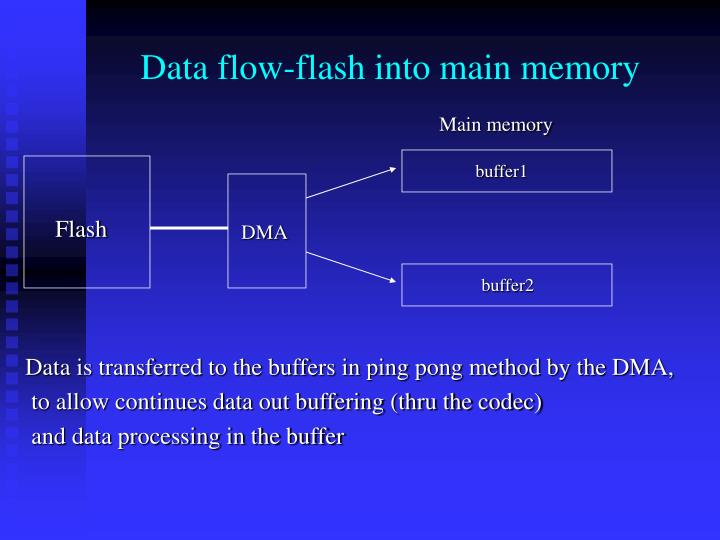 Data flow-flash into main memory