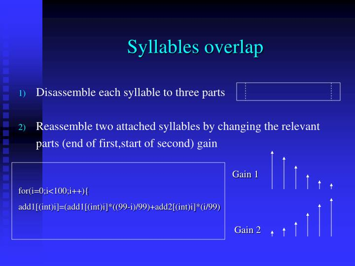 Syllables overlap