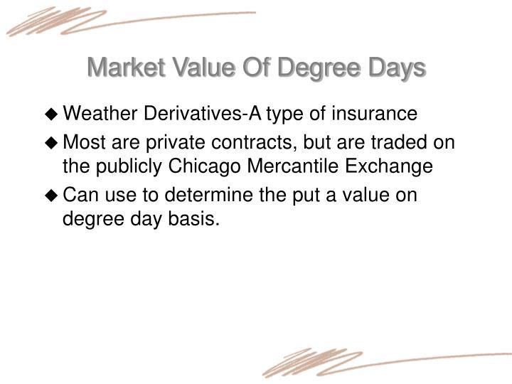 Market Value Of Degree Days