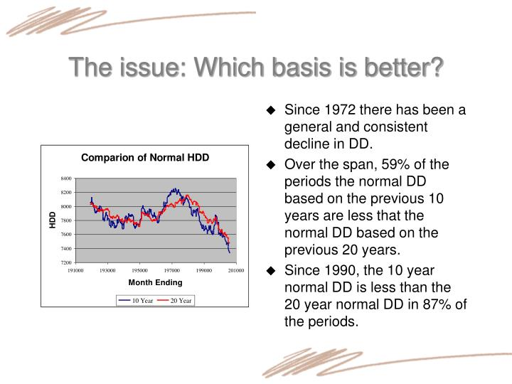 The issue: Which basis is better?