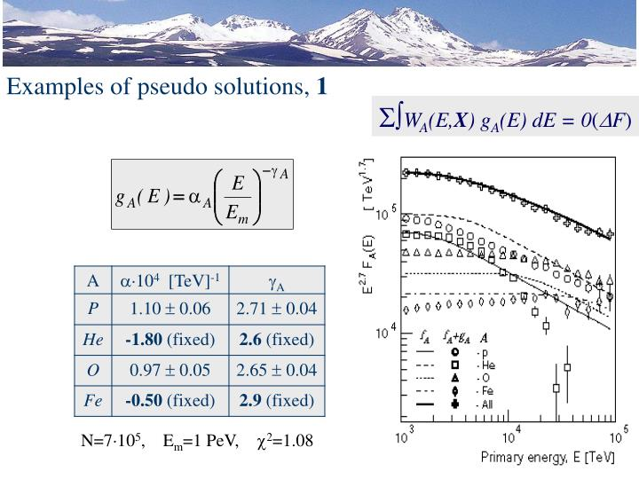 Examples of pseudo solutions,