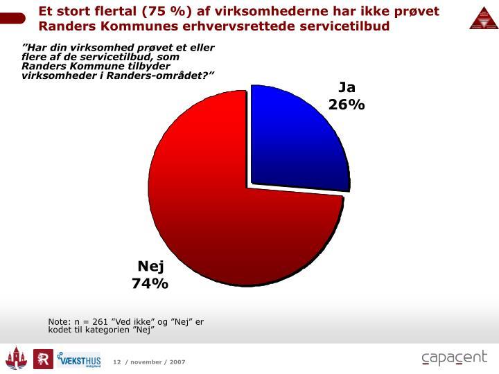 Et stort flertal (75 %) af virksomhederne har ikke prøvet Randers Kommunes erhvervsrettede servicetilbud