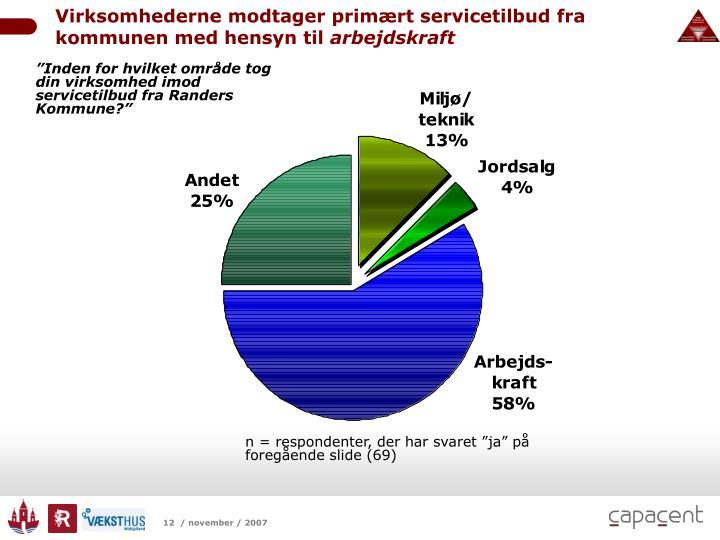 Virksomhederne modtager primært servicetilbud fra kommunen med hensyn til