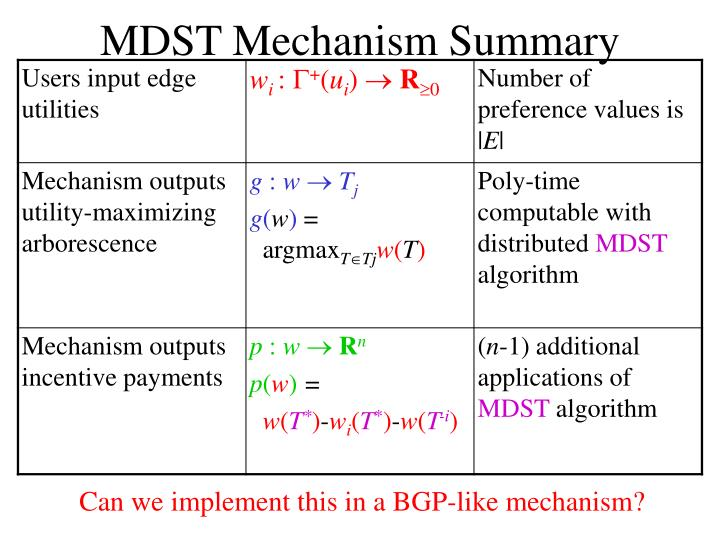 MDST Mechanism Summary