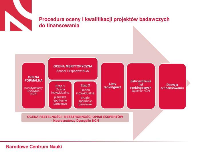 Procedura oceny i kwalifikacji projektów badawczych
