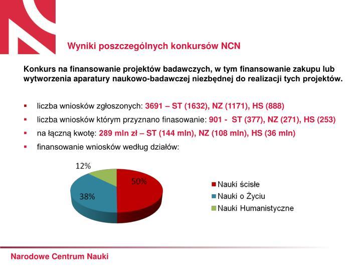 Wyniki poszczególnych konkursów NCN