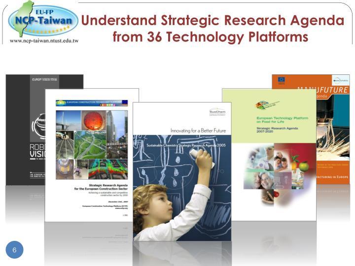 Understand Strategic Research Agenda