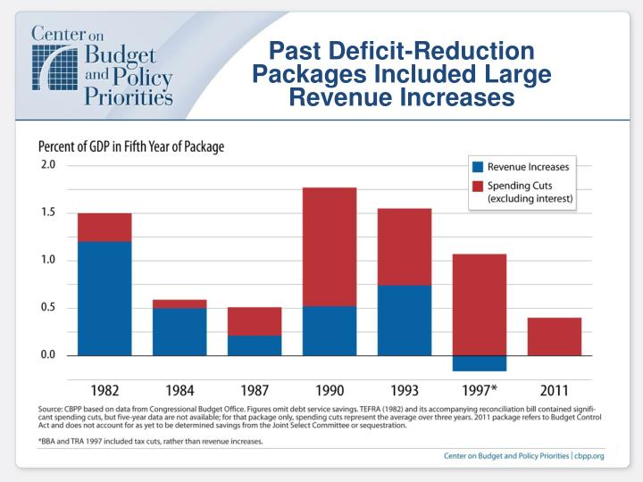 Past Deficit-Reduction Packages Included Large Revenue Increases