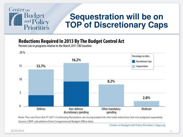 Sequestration will be on TOP of Discretionary Caps