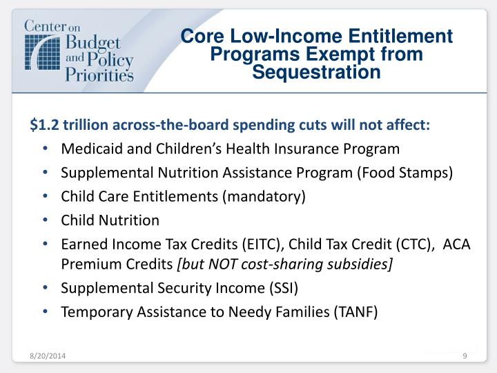 Core Low-Income Entitlement Programs Exempt from Sequestration
