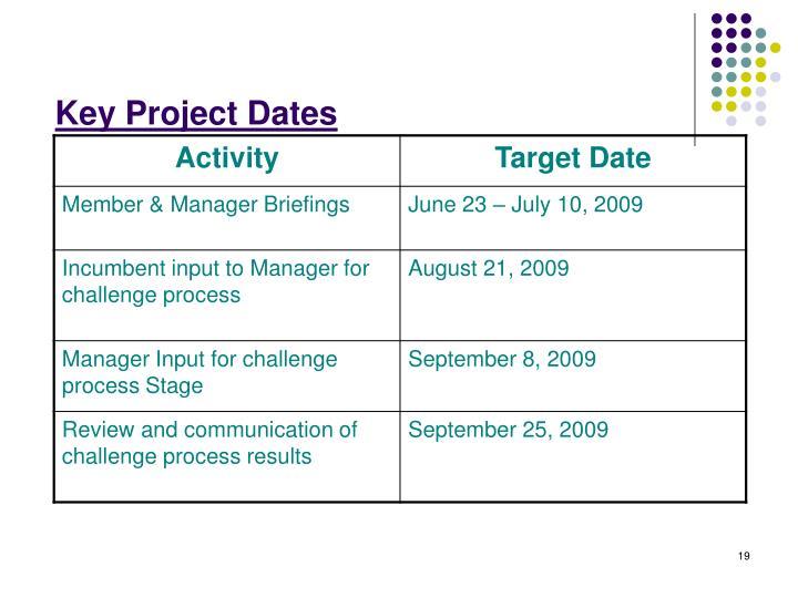 Key Project Dates