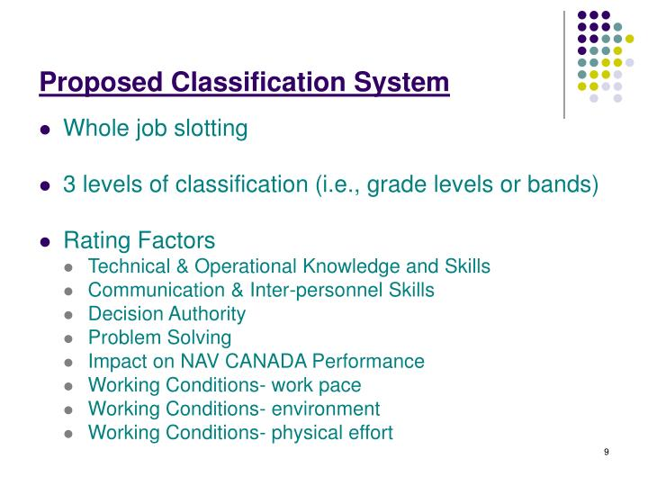 Proposed Classification System