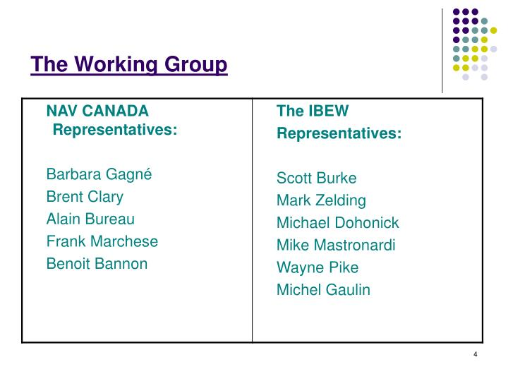 The Working Group