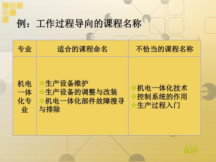 例:工作过程导向的课程名称