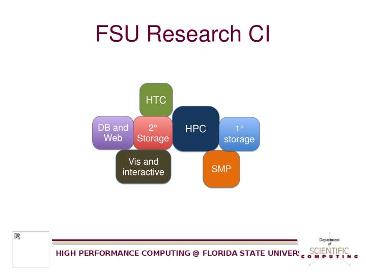 FSU Research CI