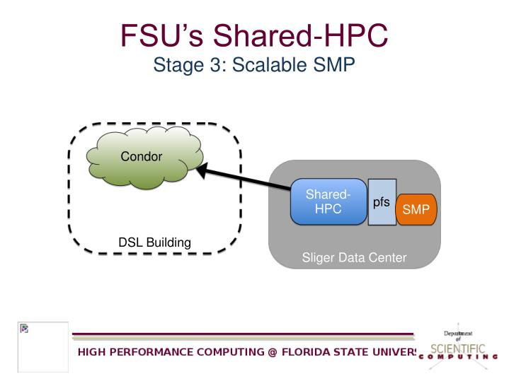 FSU's Shared-HPC