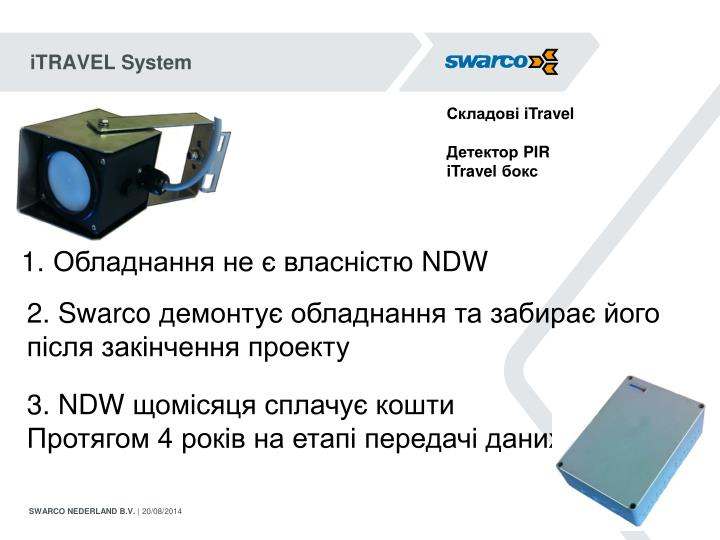 iTRAVEL System
