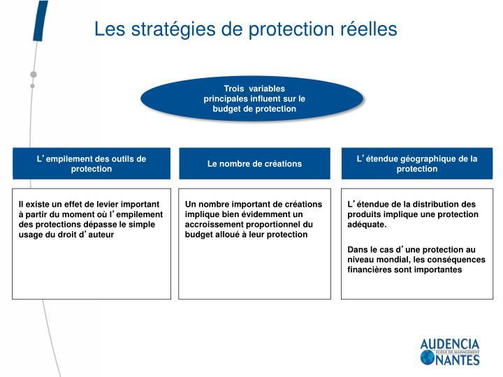 Les stratégies de protection réelles