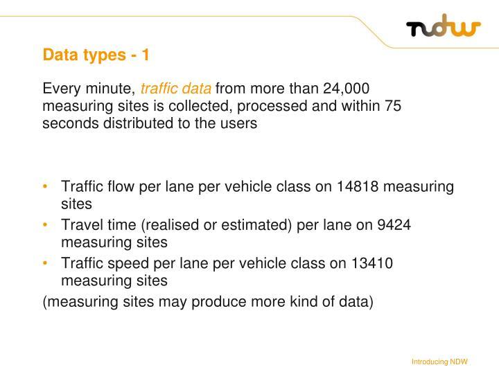 Data types - 1