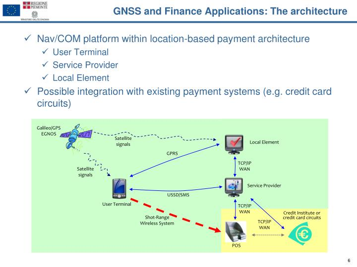 GNSS and Finance Applications: The architecture