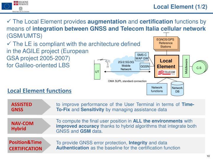 EGNOS/GPS