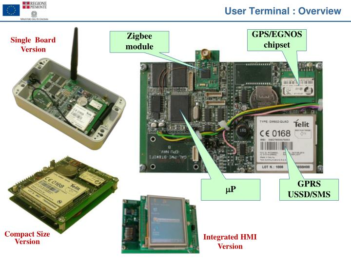 User Terminal : Overview