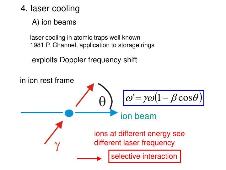 4. laser cooling