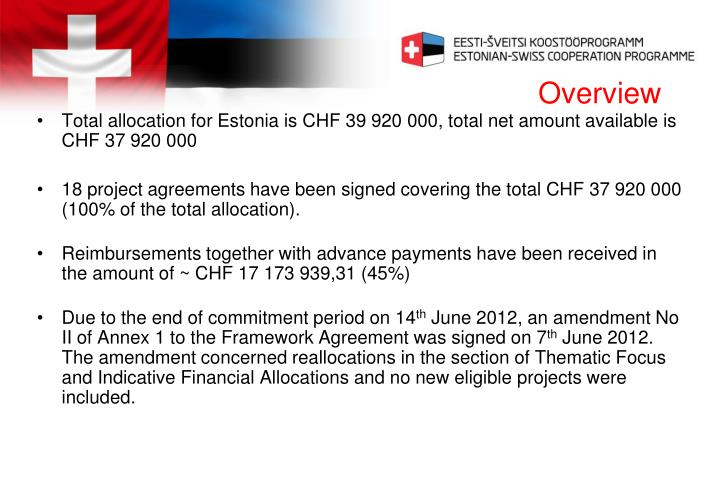 Total allocation for Estonia is CHF 39 920000, total net amount available is CHF 37 920000