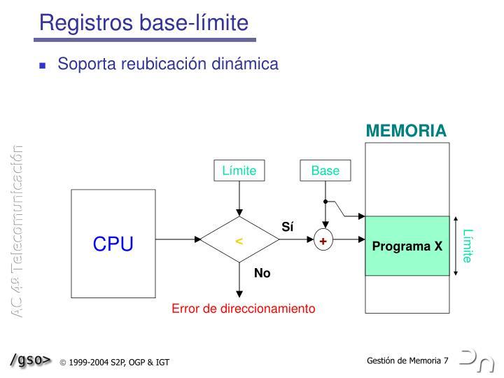 Registros base-límite