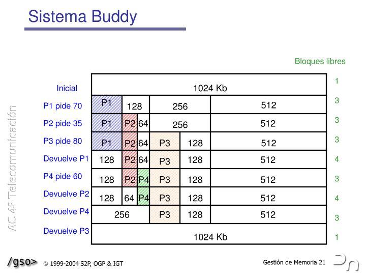 Sistema Buddy