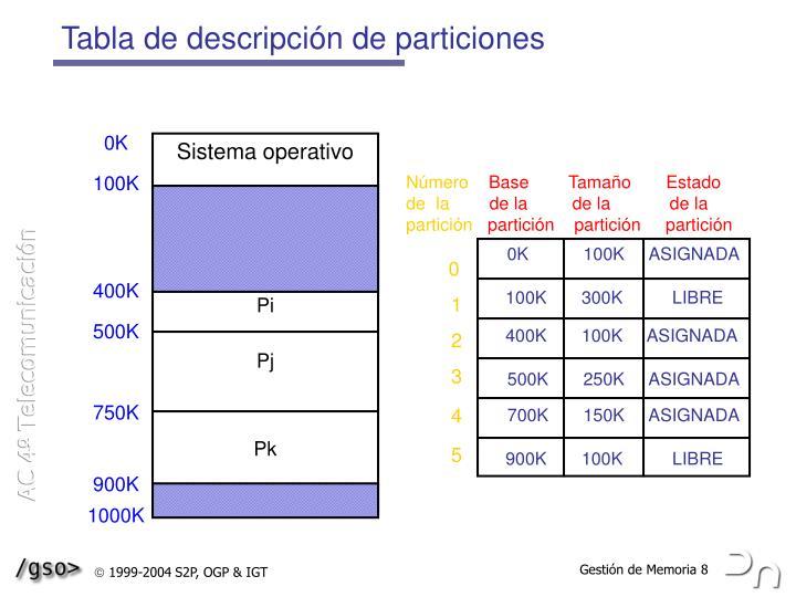 Tabla de descripción de particiones