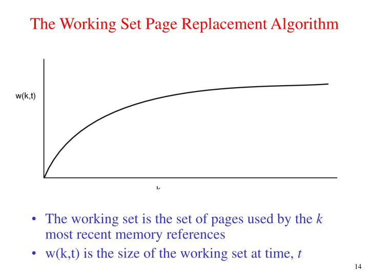 The Working Set Page Replacement Algorithm