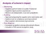 analysis of scheme s impact