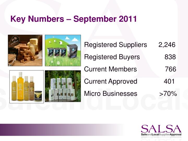 Key Numbers – September 2011