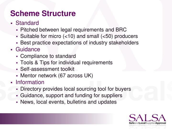 Scheme Structure