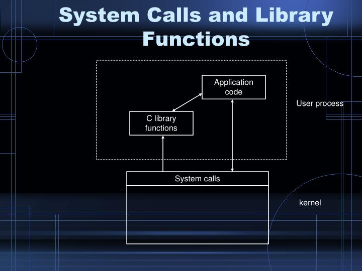 System Calls and Library Functions