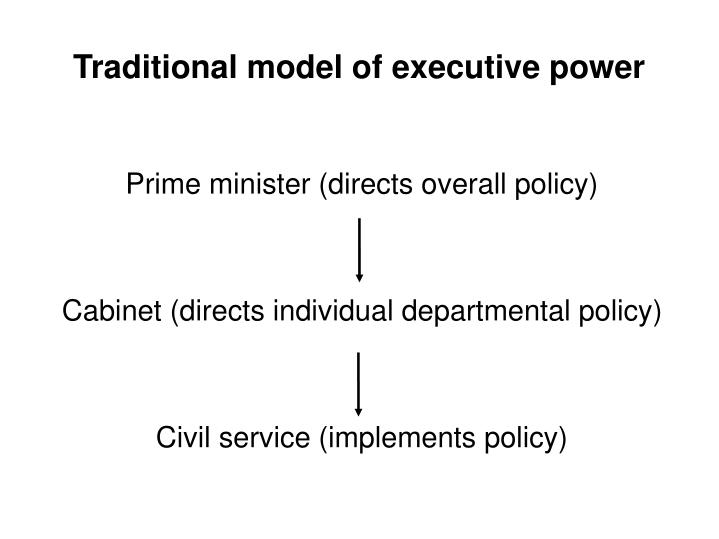Prime minister (directs overall policy)