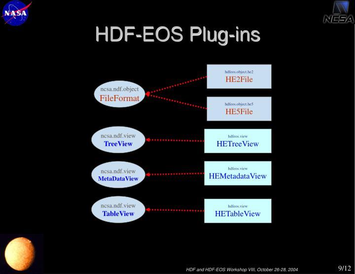 HDF-EOS Plug-ins