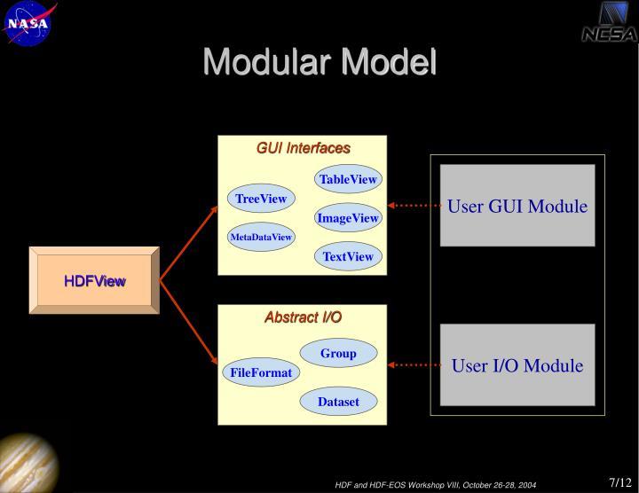 Modular Model