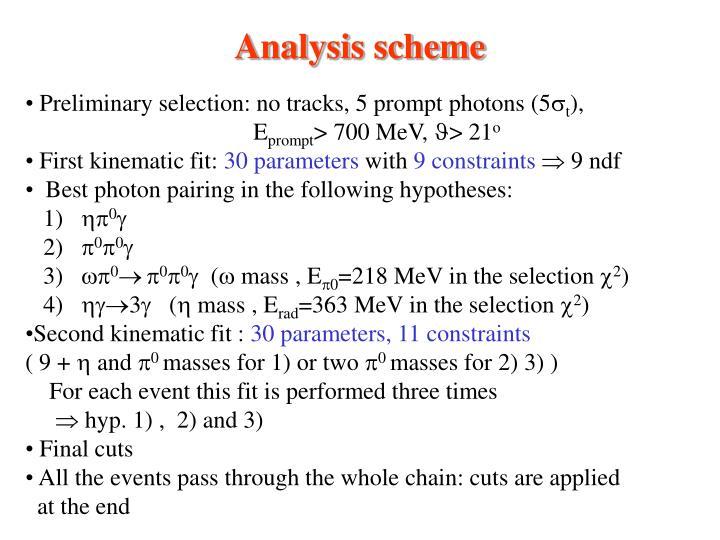 Analysis scheme