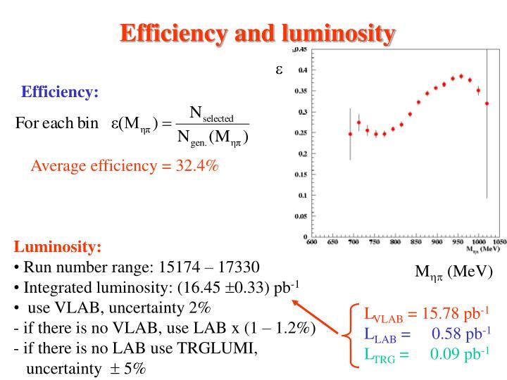 Efficiency and luminosity