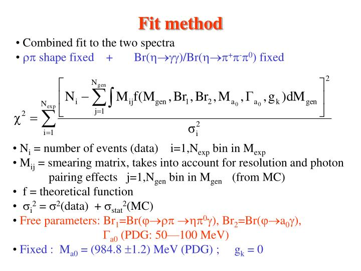 Fit method