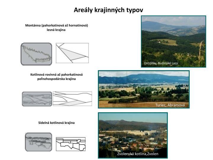 Areály krajinných typov