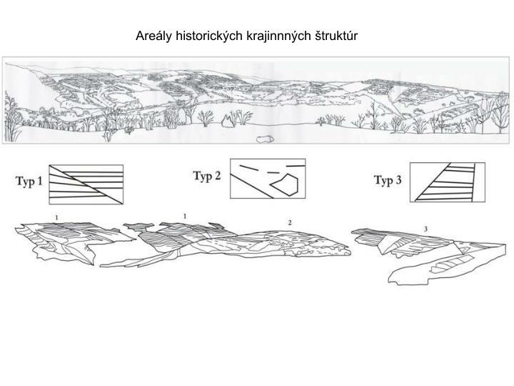 Areály historických krajinnných štruktúr